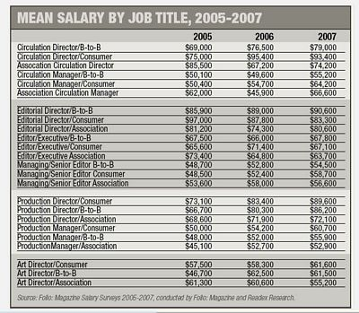 tn_magazine-jobs.jpg